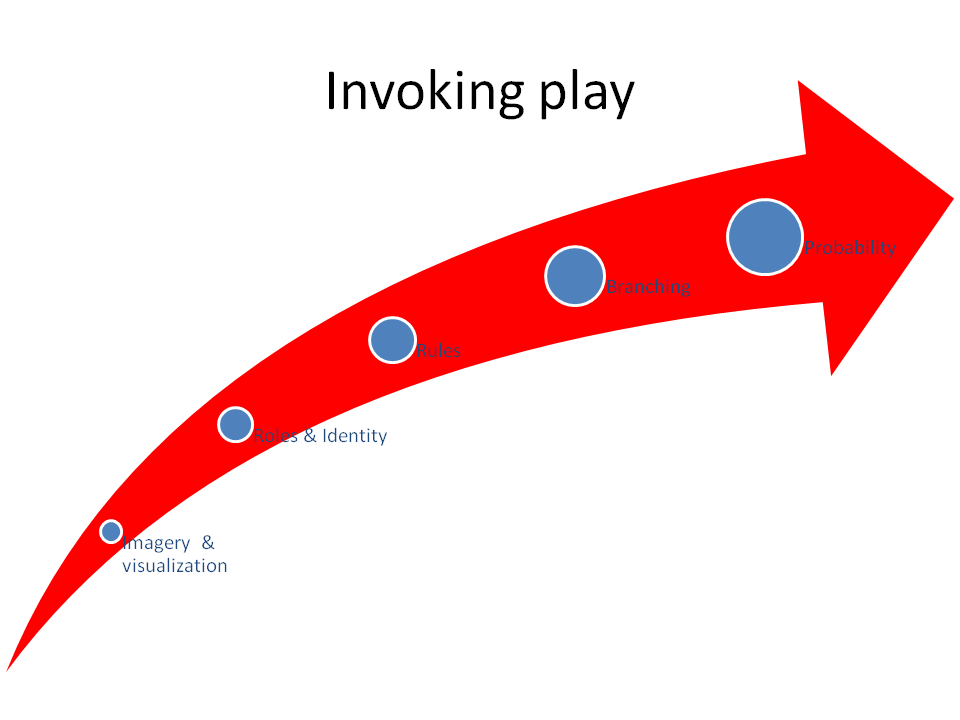 taxonomy-of-play