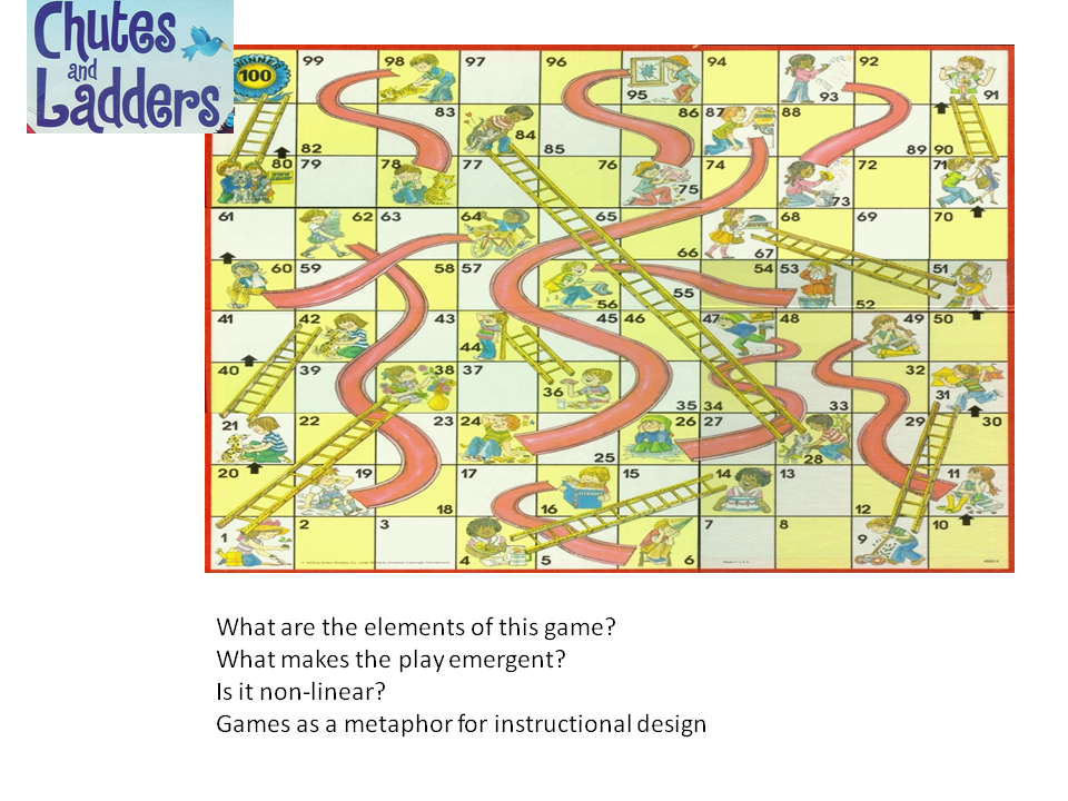 Chutes and ladders coloring pages for Chutes and ladders board game template